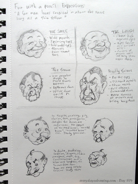Another set of sketches and notes from Fun with a Pencil